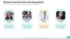 Funding Deck To Procure Funds From Public Enterprises Business Team Structure With Designations Summary PDF