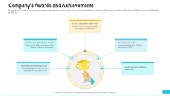 Funding Deck To Procure Funds From Public Enterprises Companys Awards And Achievements Graphics PDF