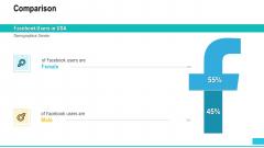 Funding Deck To Procure Funds From Public Enterprises Comparison Icons PDF