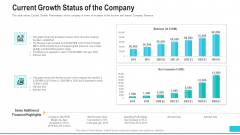 Funding Deck To Procure Funds From Public Enterprises Current Growth Status Of The Company Portrait PDF