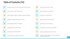 Funding Deck To Procure Funds From Public Enterprises Table Of Contents Revenue Diagrams PDF