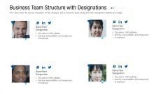 Funding Deck To Raise Grant Funds From Public Organizations Business Team Structure With Designations Slides PDF