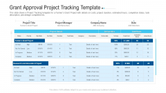 Funding Deck To Raise Grant Funds From Public Organizations Grant Approval Project Tracking Template Formats PDF