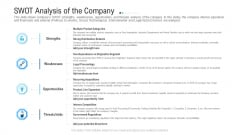 Funding Deck To Raise Grant Funds From Public Organizations SWOT Analysis Of The Company Background PDF
