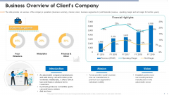 Funding Document Management Presentation Business Overview Of Clients Company Graphics PDF