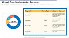 Funding Document Management Presentation Market Overview By Market Segments Clipart PDF