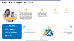 Funding Document Management Presentation Overview Of Target Company Inspiration PDF