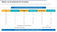 Funding Document Management Presentation Return On Investment For Investors Slides PDF
