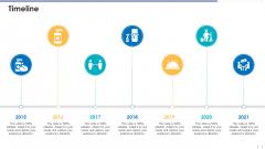 Funding Document Management Presentation Timeline Ideas PDF