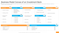 Funding Pitch Book Outline Business Model Canvas Of An Investment Bank Microsoft PDF