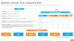 Funding Pitch Book Outline Business Overview Of An Investment Bank Pictures PDF