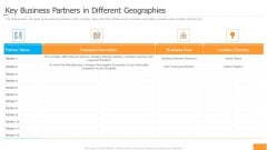 Funding Pitch Book Outline Key Business Partners In Different Geographies Inspiration PDF