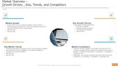 Funding Pitch Book Outline Market Overview Growth Drivers Size Trends And Competitors Ppt Portfolio Visual Aids PDF