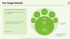 Funding Pitch Deck Our Target Market Ppt Slides Portrait PDF