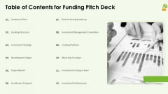 Funding Pitch Deck Table Of Contents For Funding Pitch Deck Sample PDF