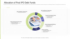 Funding Pitch Deck To Obtain Long Term Debt From Banks Allocation Of Post IPO Debt Funds Slides PDF