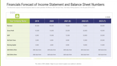 Funding Pitch Deck To Obtain Long Term Debt From Banks Financials Forecast Of Income Statement And Balance Sheet Numbers Diagrams PDF