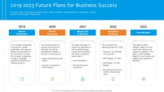 Funding Pitch To Raise Funds From PE 2019 2023 Future Plans For Business Success Download PDF