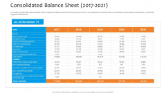 Funding Pitch To Raise Funds From PE Consolidated Balance Sheet 2017 2021 Topics PDF