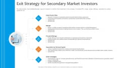Funding Pitch To Raise Funds From PE Exit Strategy For Secondary Market Investors Graphics PDF