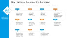 Funding Pitch To Raise Funds From PE Key Historical Events Of The Company Themes PDF