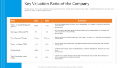 Funding Pitch To Raise Funds From PE Key Valuation Ratio Of The Company Template PDF