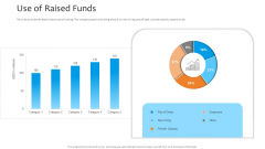 Funding Pitch To Raise Funds From PE Use Of Raised Funds Download PDF