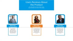 Funding Pitch To Raise Funds From PE Users Reviews About The Product Pictures PDF