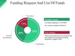 Funding Request And Use Of Funds Ppt PowerPoint Presentation Inspiration Maker