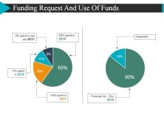 Funding Request And Use Of Funds Template 1 Ppt Powerpoint Presentation Summary