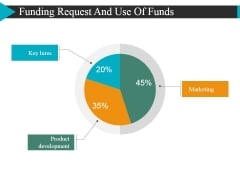 Funding Request And Use Of Funds Template 2 Ppt Powerpoint Presentation Images