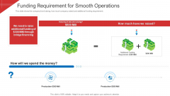Funding Requirement For Smooth Operations Mockup PDF