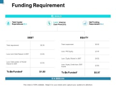 Funding Requirement Ppt PowerPoint Presentation Ideas Example