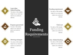 Funding Requirements Ppt PowerPoint Presentation Deck