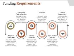 Funding Requirements Ppt PowerPoint Presentation Portfolio