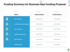 Funding Summary For Business Idea Funding Proposal Ppt PowerPoint Presentation Outline Gallery