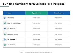 Funding Summary For Business Idea Proposal Ppt PowerPoint Presentation Model Templates