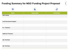 Funding Summary For NGO Funding Project Proposal Ppt PowerPoint Presentation Outline Inspiration
