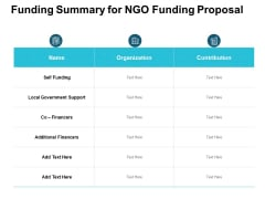 Funding Summary For NGO Funding Proposal Ppt PowerPoint Presentation Visual Aids Infographics
