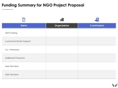Funding Summary For Ngo Project Proposal Ppt Powerpoint Presentation Slides Information