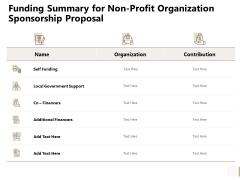 Funding Summary For Non Profit Organization Sponsorship Proposal Template PDF