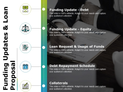 Funding Updates And Loan Proposal Ppt PowerPoint Presentation Infographic Template Rules