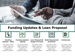 Funding Updates And Loan Proposal Ppt PowerPoint Presentation Professional Vector