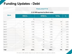 Funding Updates Debt Ppt PowerPoint Presentation File Example Topics