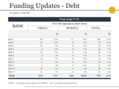 Funding Updates Debt Ppt PowerPoint Presentation Infographic Template Picture