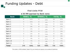 Funding Updates Debt Ppt PowerPoint Presentation Inspiration Master Slide