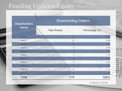 Funding Updates Equity Ppt PowerPoint Presentation Graphics