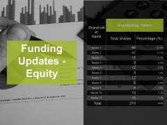 Funding Updates Equity Ppt PowerPoint Presentation Infographic Template Format