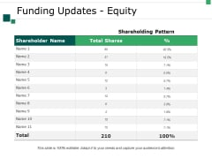 Funding Updates Equity Ppt PowerPoint Presentation Infographic Template Picture