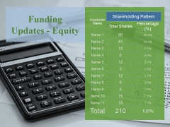 Funding Updates Equity Ppt PowerPoint Presentation Model Graphics Example